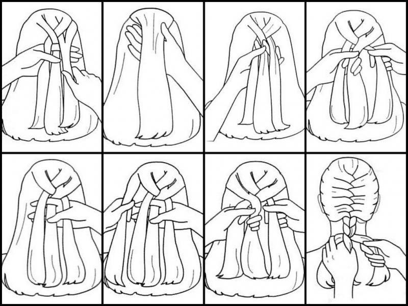Как плести французскую косу - пошаговая инструкция, видео и фото