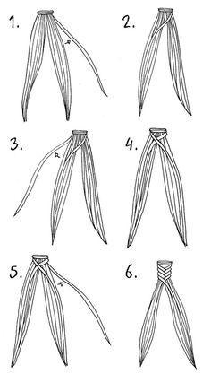 Коса рыбий хвост - как плести, виды причесок с косой рыбий хвост