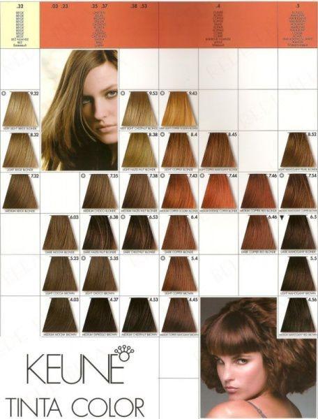 Краска для седых волос - как выбрать? Рейтинг лучших красок