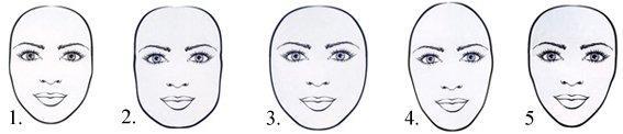 Подбор прически по форме лица