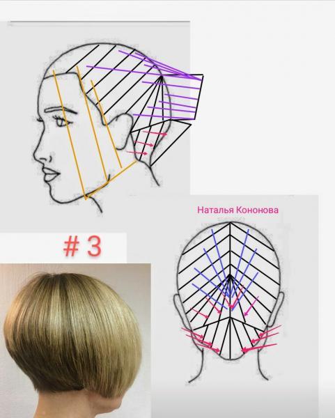 Обзор модных женских стрижек в схемах. Часть 44