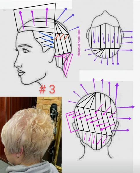 Подборка актуальных женских стрижек, схемы. Часть 43