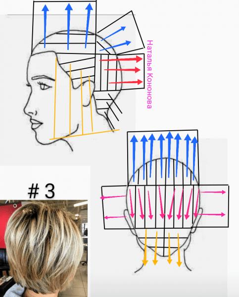 Просто красивые женские стрижки в схемах. Часть 36