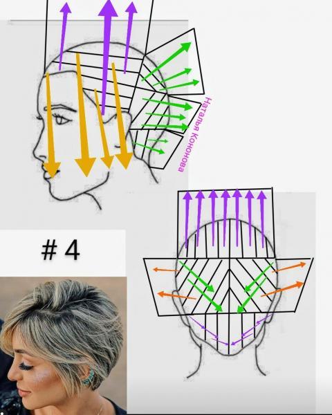 Подборка элегантных женских стрижек, в схемах. Часть 53