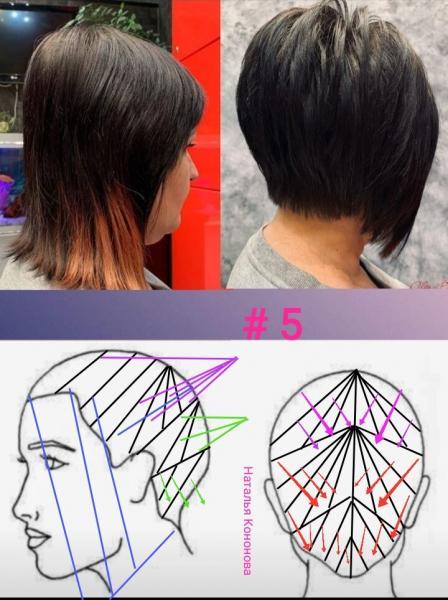Женские возрастные стрижки, в схемах. Как это? Часть 57