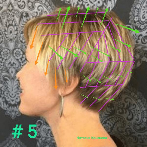 7 вариантов красивых стрижек для женщин 50+. Часть 64