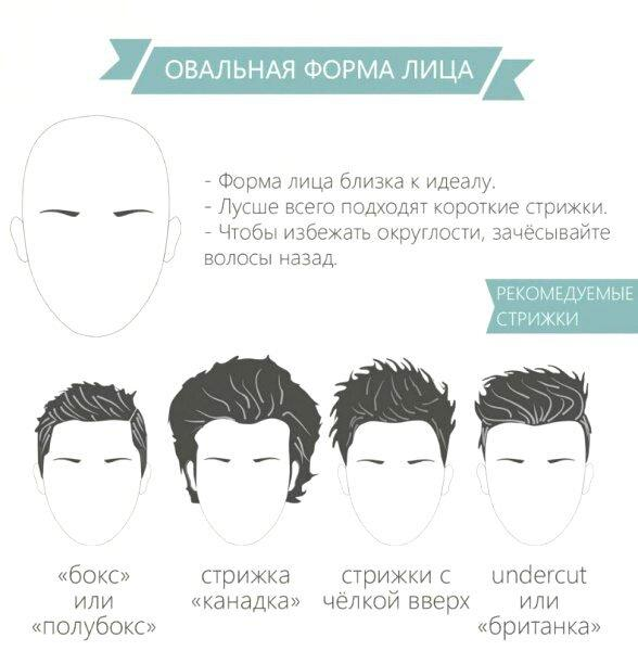 Как правильно подобрать прическу под тип лица