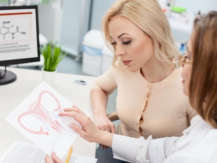 8 важных вопросов гинекологу, которые вы стесняетесь задать