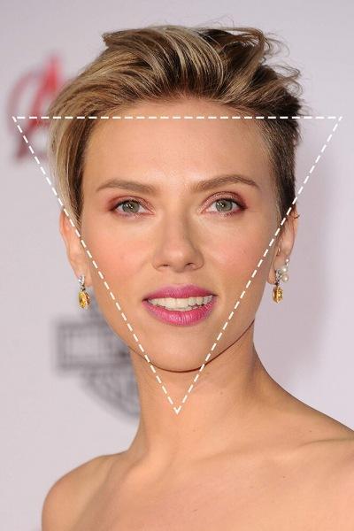 Квадрат или круг? Как определить форму своего лица правильно — гид
